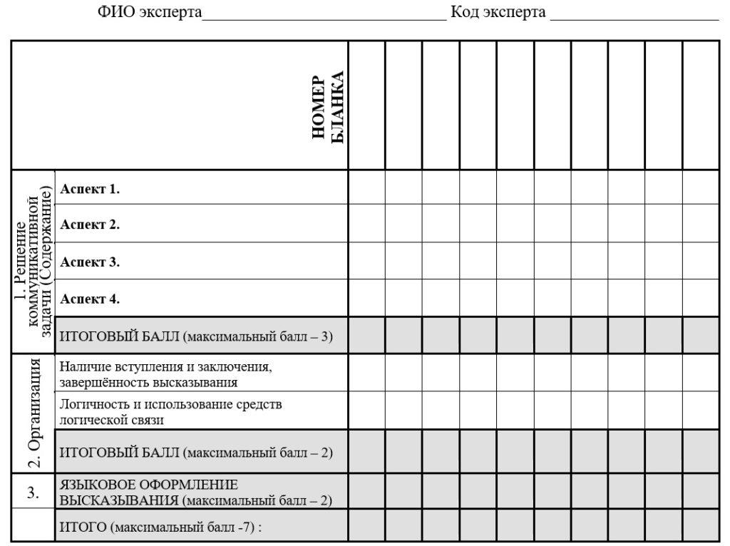 Дополнительная схема оценивания задания 3