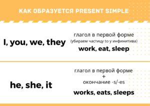 Как образуется Present Simple